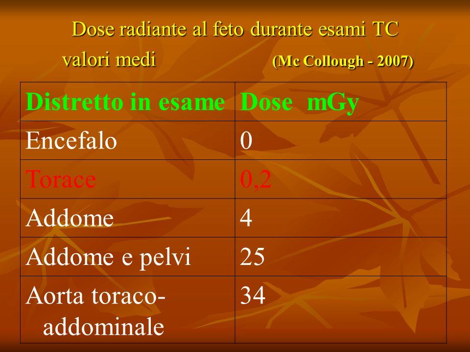 Aorta toraco-addominale 34
