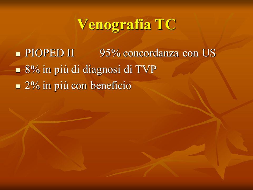 Venografia TC PIOPED II 95% concordanza con US