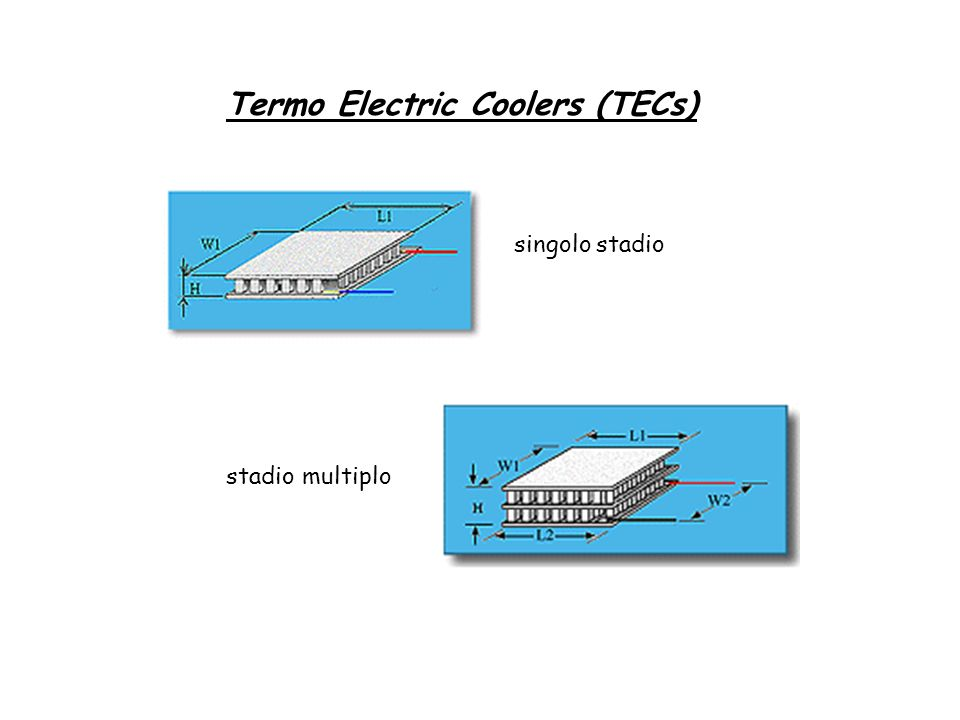 Termo Electric Coolers (TECs)