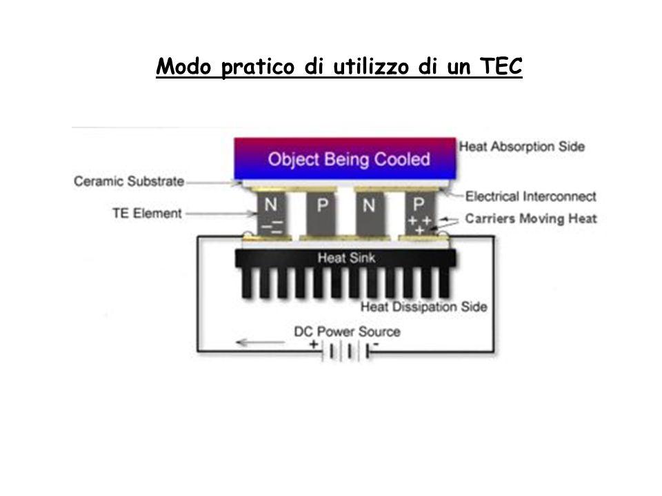 Modo pratico di utilizzo di un TEC
