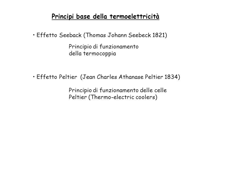 Principi base della termoelettricità