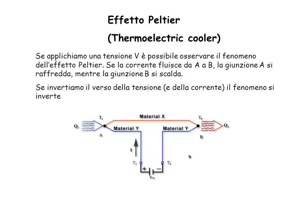 (Thermoelectric cooler)