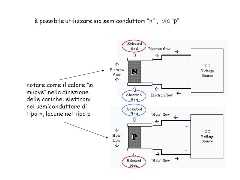 è possibile utilizzare sia semiconduttori n ,
