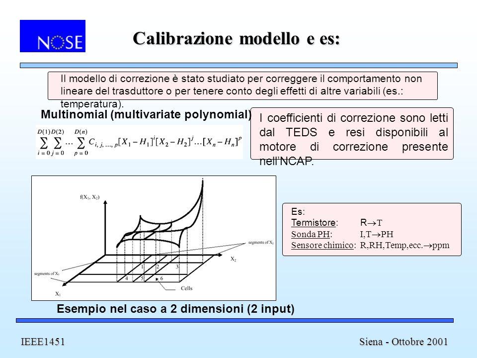 Calibrazione modello e es: