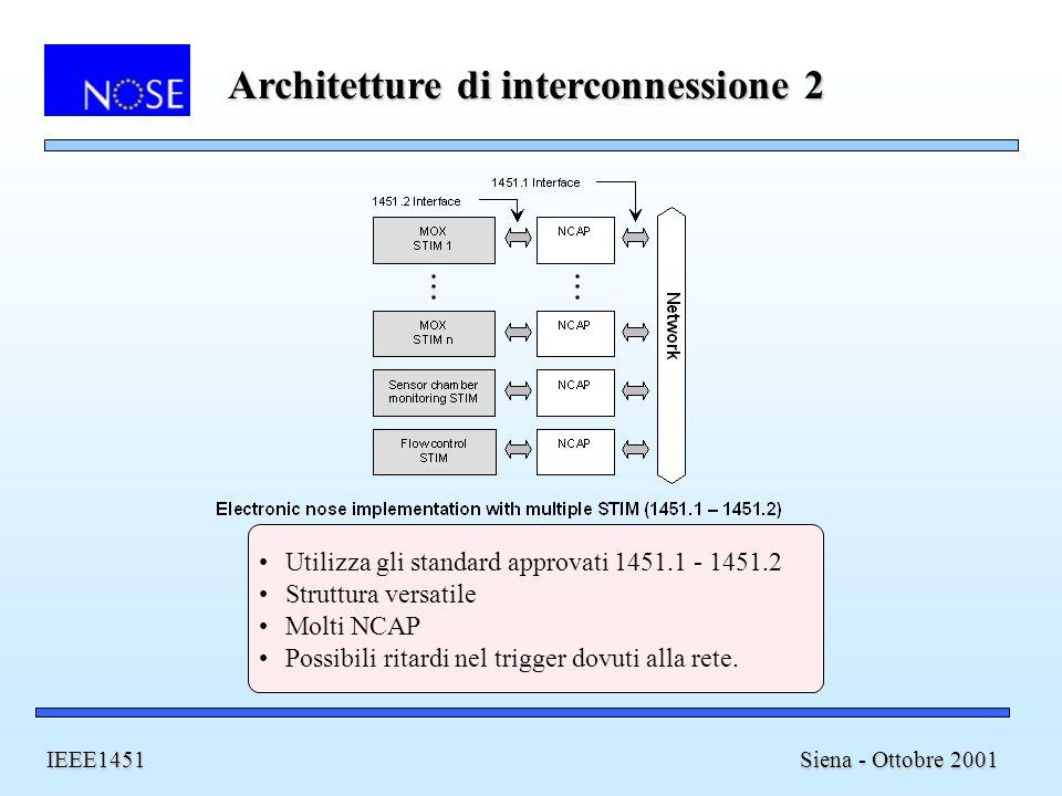 Architetture di interconnessione 2