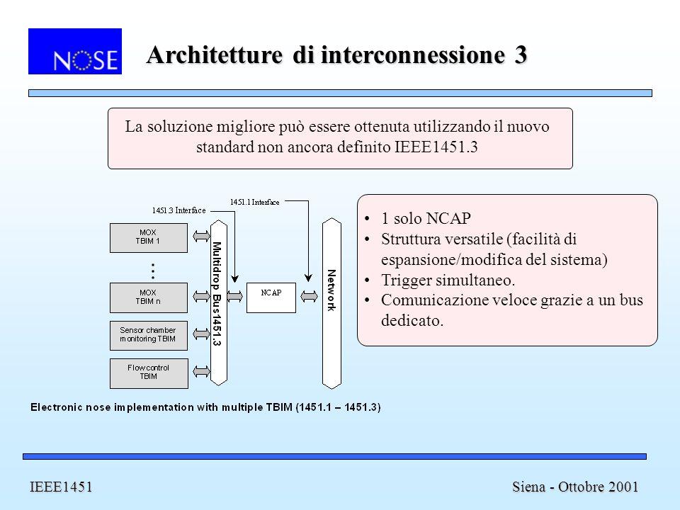 Architetture di interconnessione 3