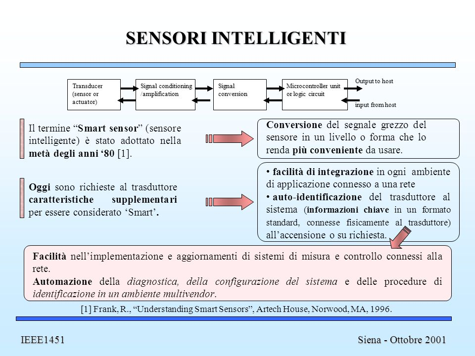 SENSORI INTELLIGENTI Transducer (sensor or actuator) Signal conditioning /amplification. Signal conversion.