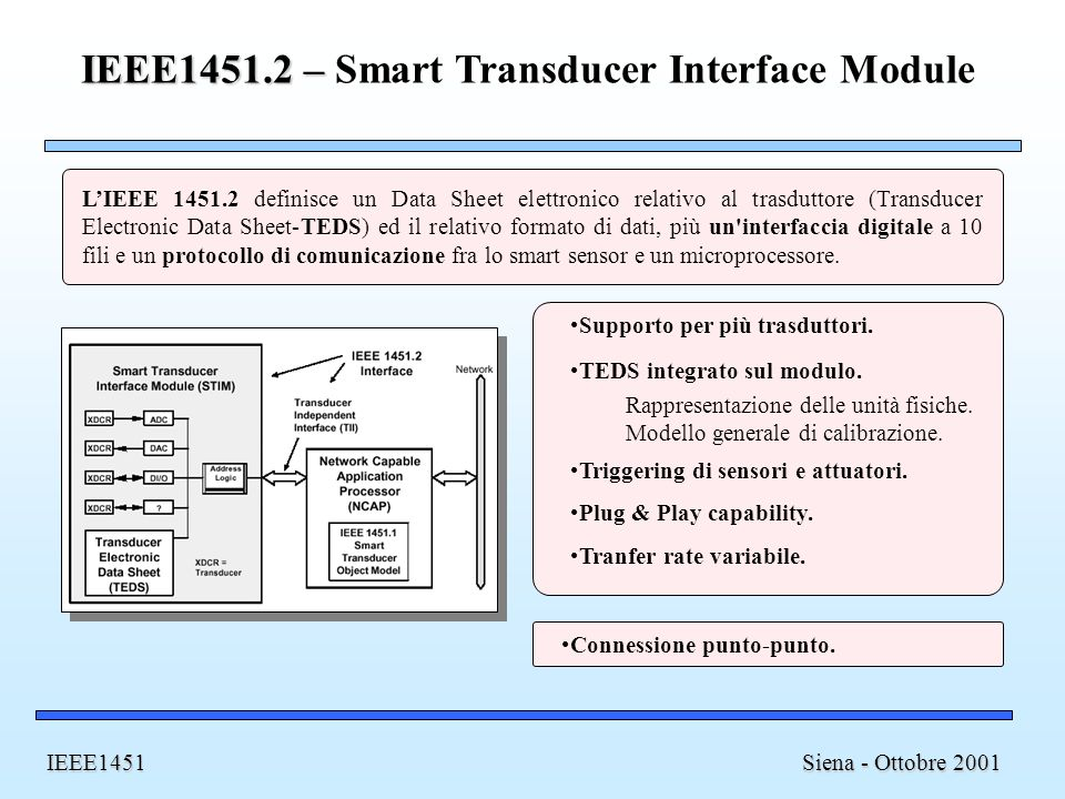 IEEE1451.2 – Smart Transducer Interface Module
