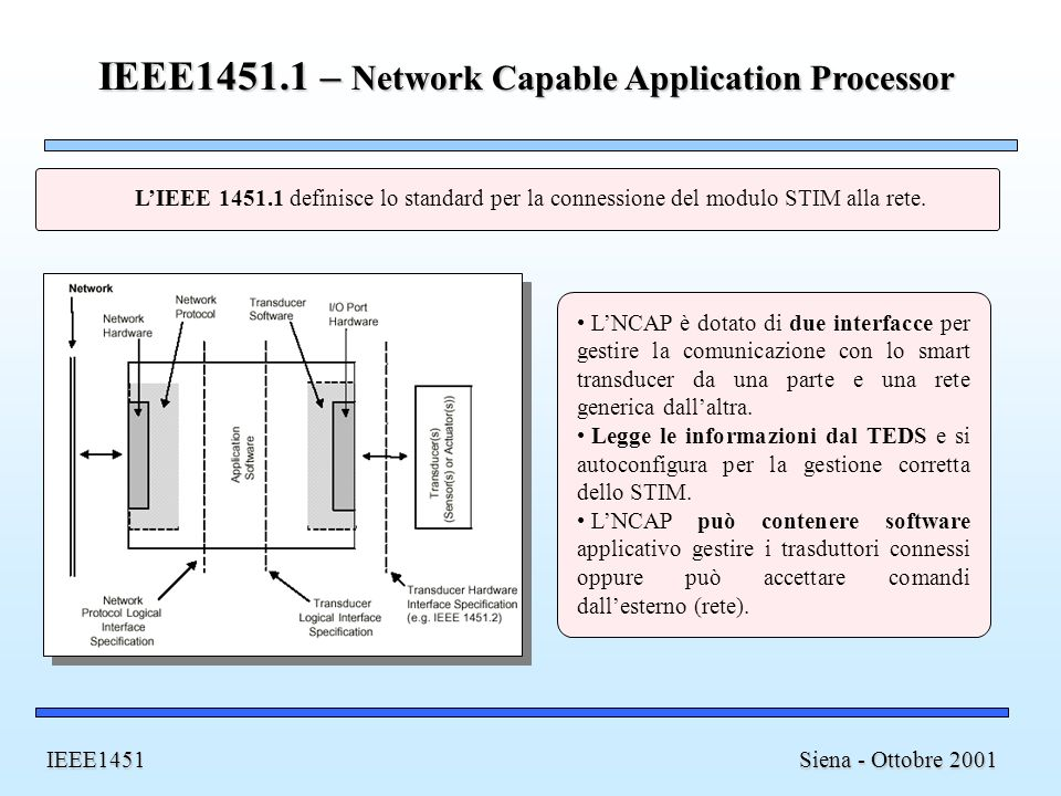 IEEE1451.1 – Network Capable Application Processor