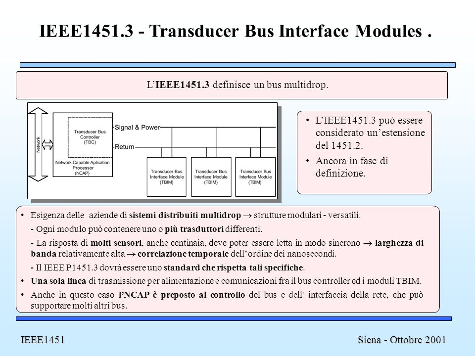 IEEE1451.3 - Transducer Bus Interface Modules .
