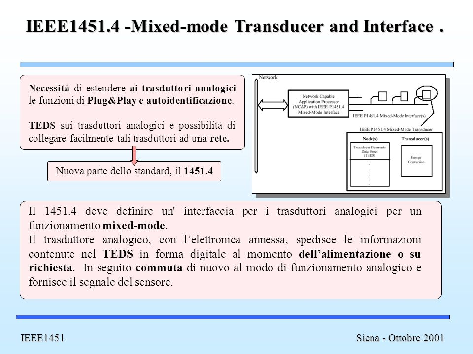 IEEE Mixed-mode Transducer and Interface .