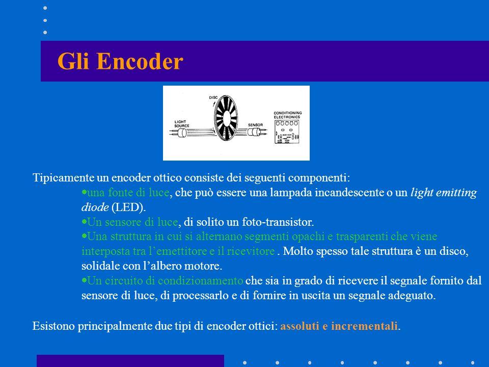 Gli Encoder Tipicamente un encoder ottico consiste dei seguenti componenti: