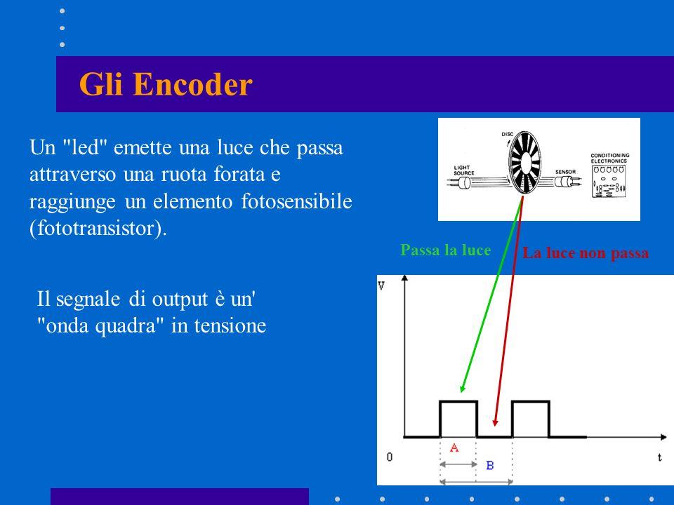 Gli Encoder Un led emette una luce che passa attraverso una ruota forata e raggiunge un elemento fotosensibile (fototransistor).