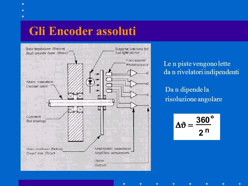 Gli Encoder assoluti Le n piste vengono lette