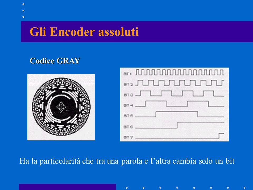 Gli Encoder assoluti Codice GRAY