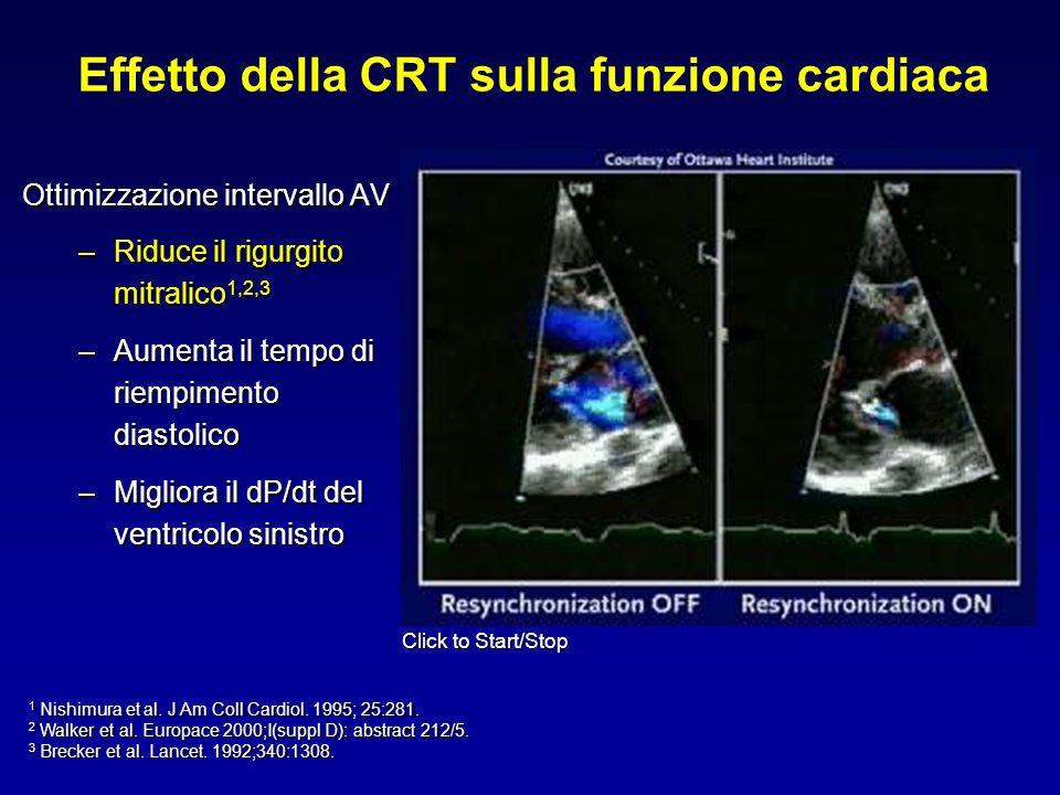 Effetto della CRT sulla funzione cardiaca
