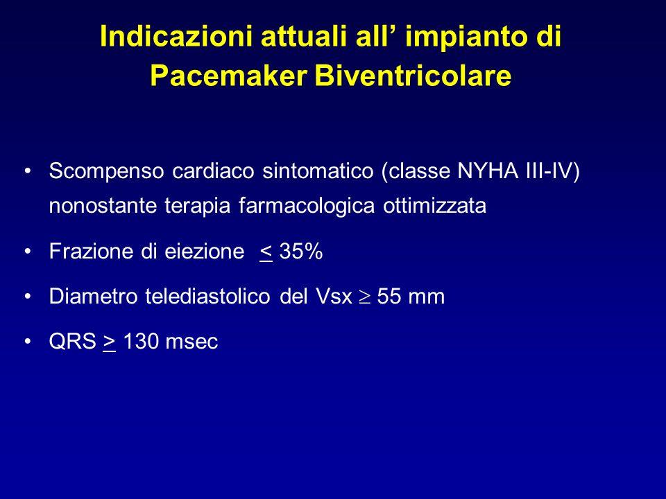 Indicazioni attuali all' impianto di Pacemaker Biventricolare
