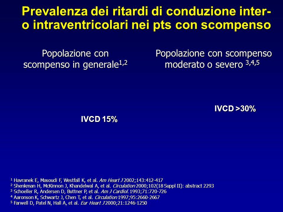 Prevalenza dei ritardi di conduzione inter- o intraventricolari nei pts con scompenso