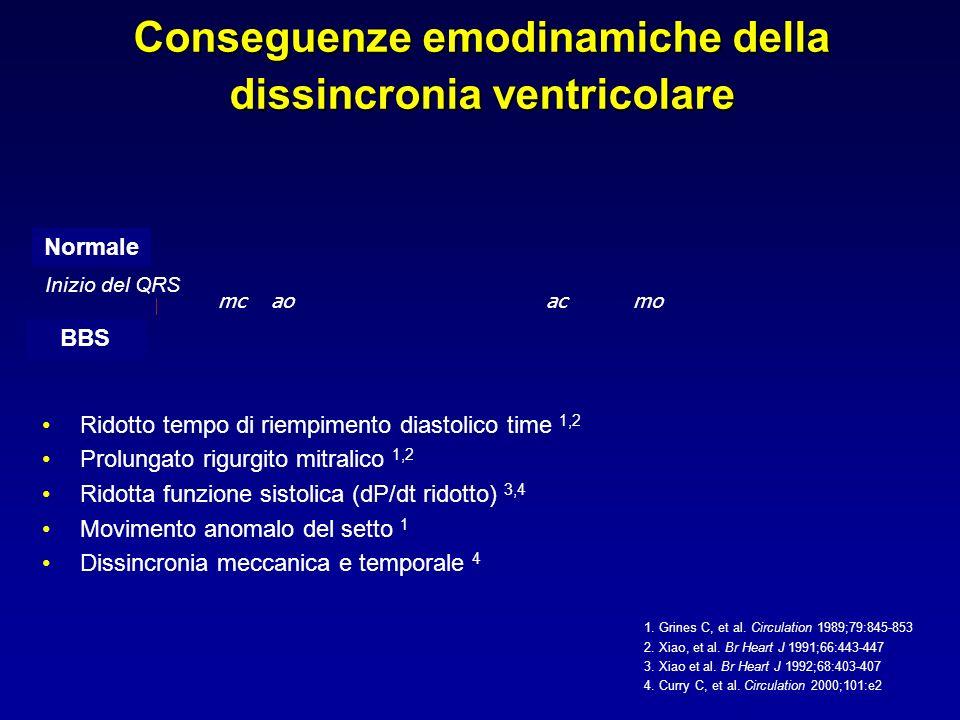 Conseguenze emodinamiche della dissincronia ventricolare