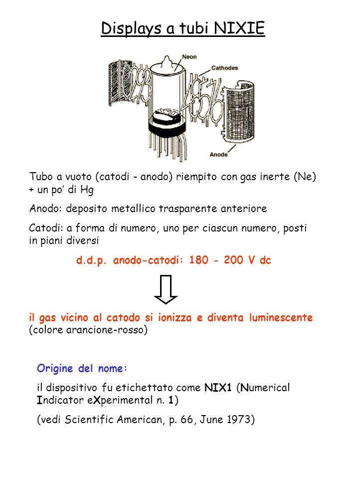 d.d.p. anodo-catodi: 180 - 200 V dc