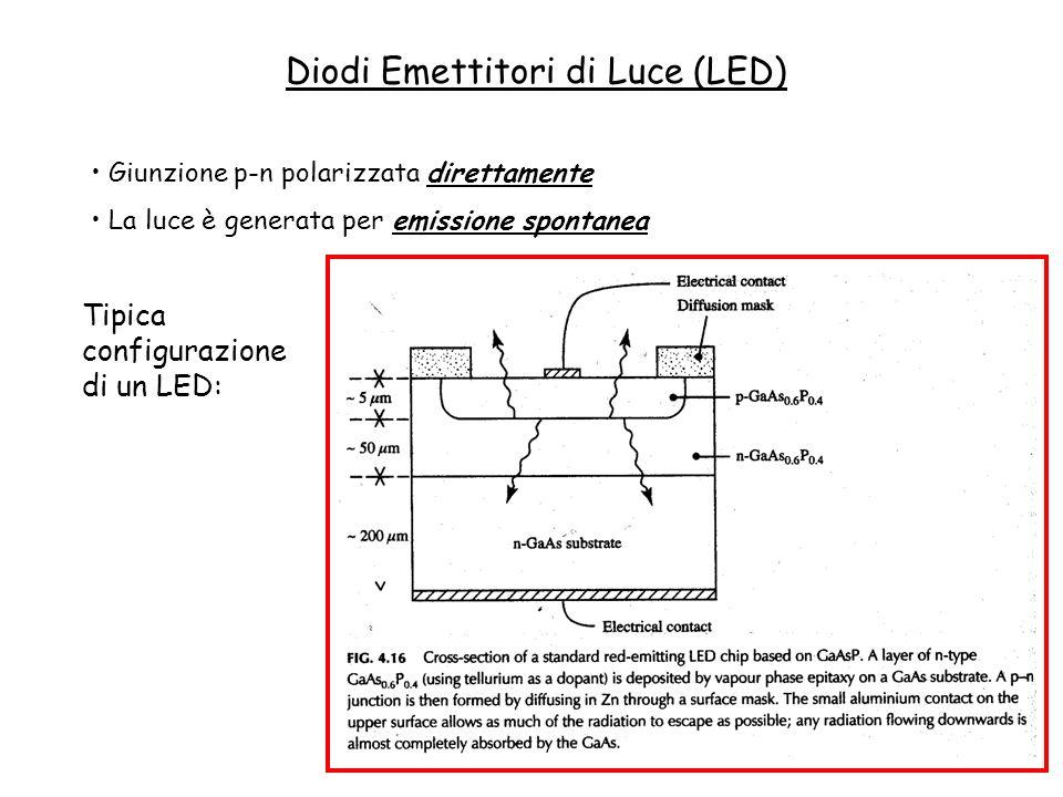 Diodi Emettitori di Luce (LED)