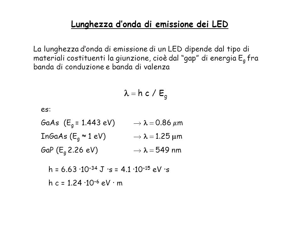 l = h c / Eg Lunghezza d'onda di emissione dei LED