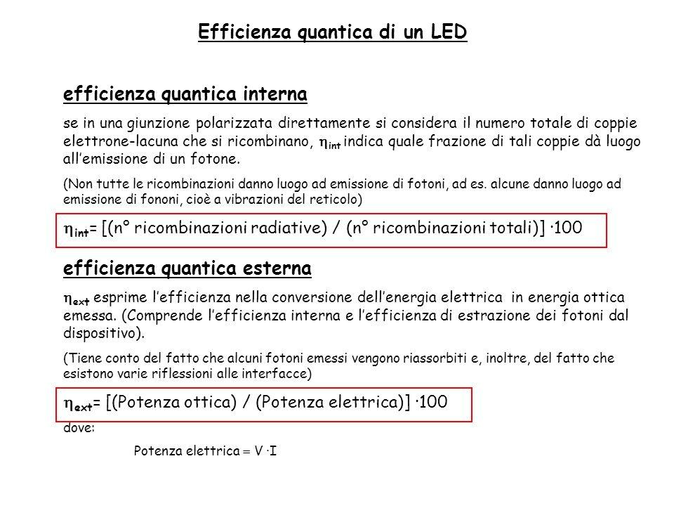 Efficienza quantica di un LED