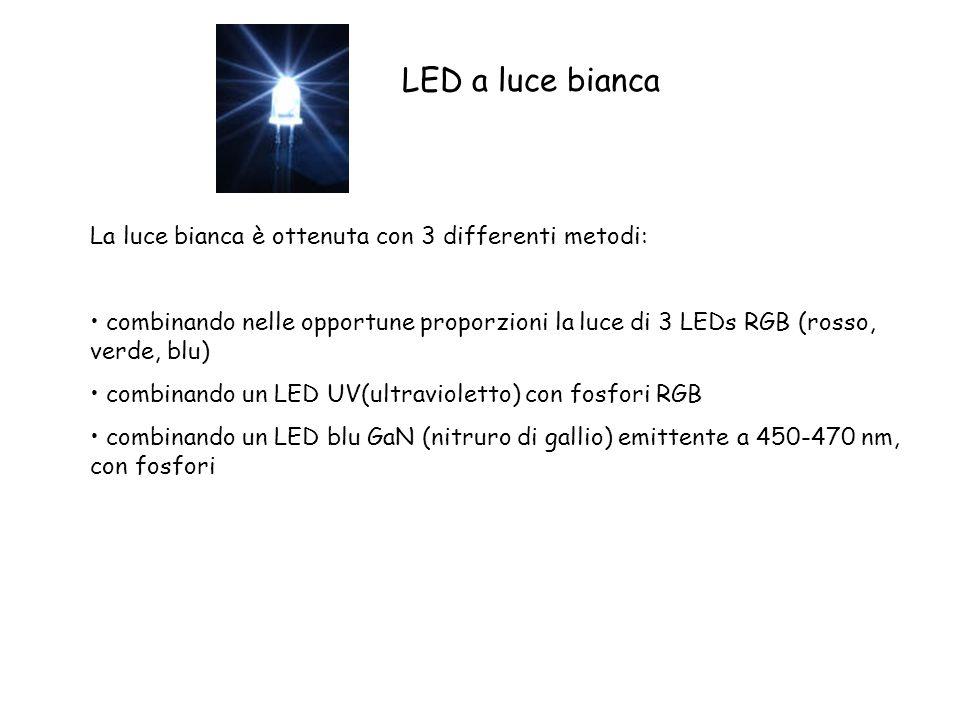 LED a luce bianca La luce bianca è ottenuta con 3 differenti metodi: