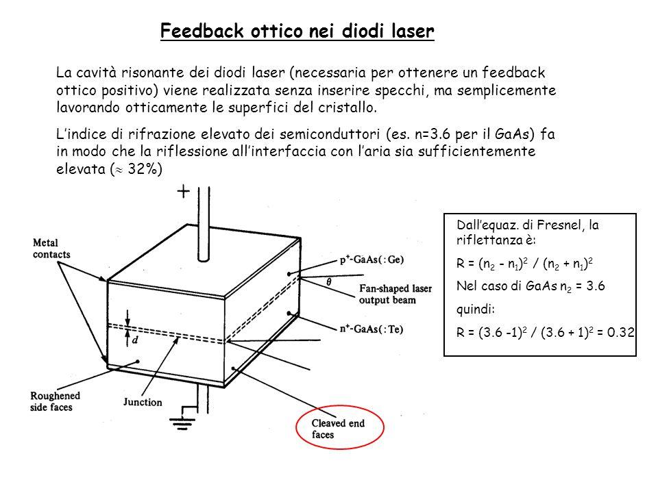 Feedback ottico nei diodi laser
