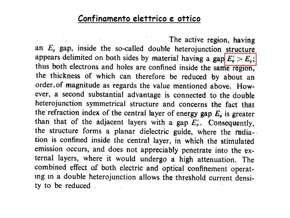 Confinamento elettrico e ottico