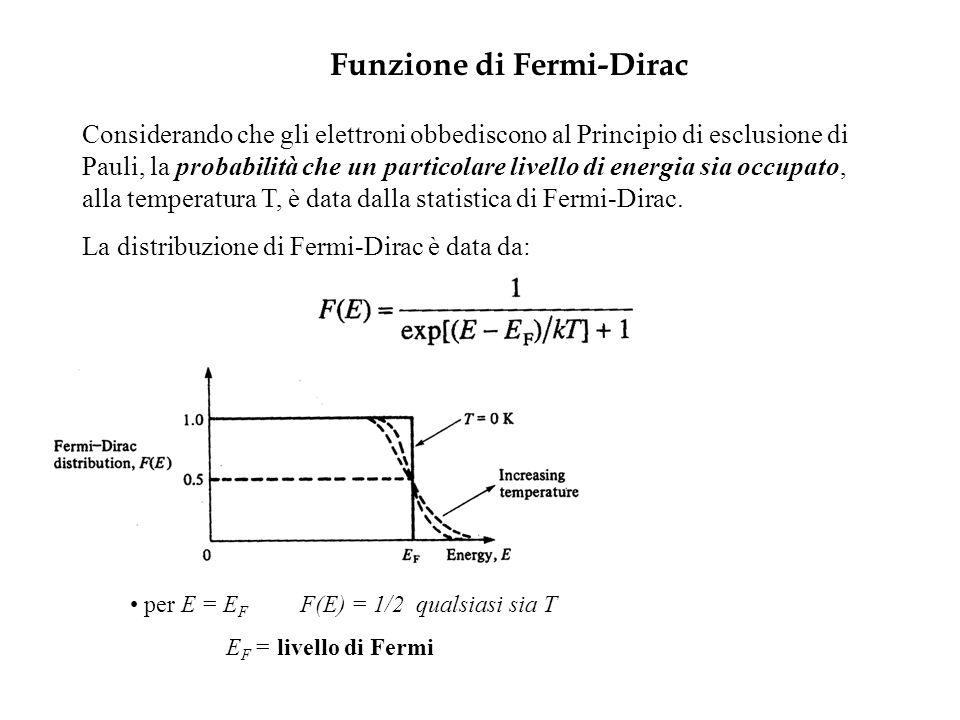 Funzione di Fermi-Dirac