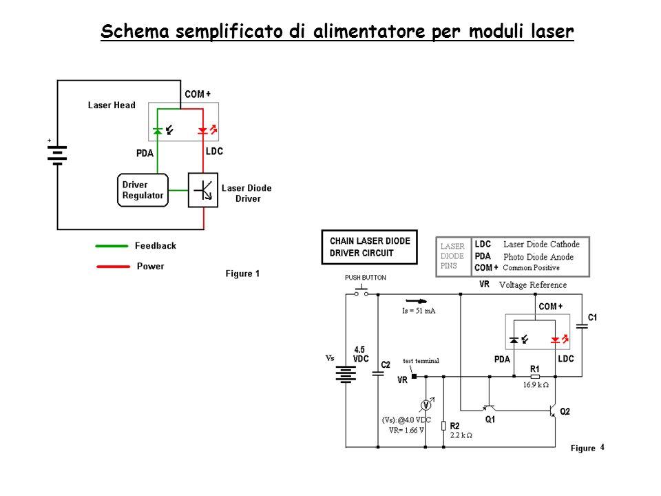 Schema semplificato di alimentatore per moduli laser