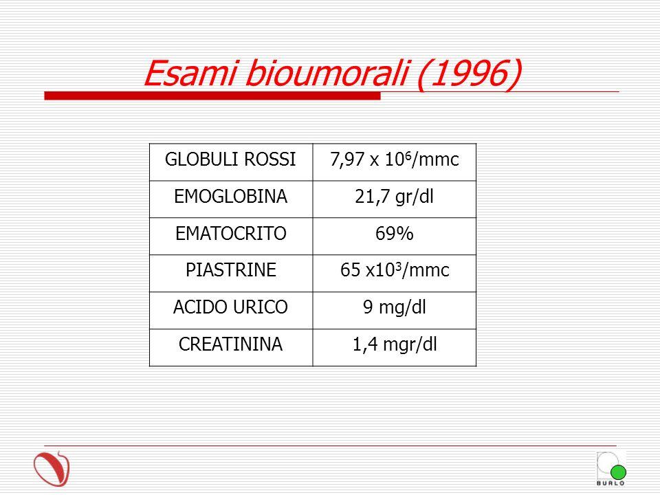 Esami bioumorali (1996) GLOBULI ROSSI 7,97 x 106/mmc EMOGLOBINA