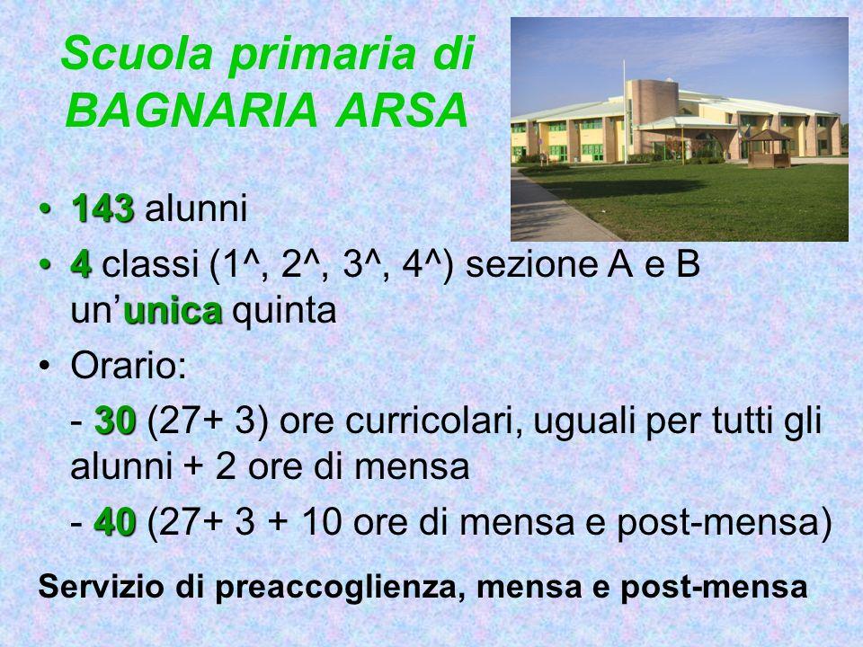 Scuola primaria di BAGNARIA ARSA