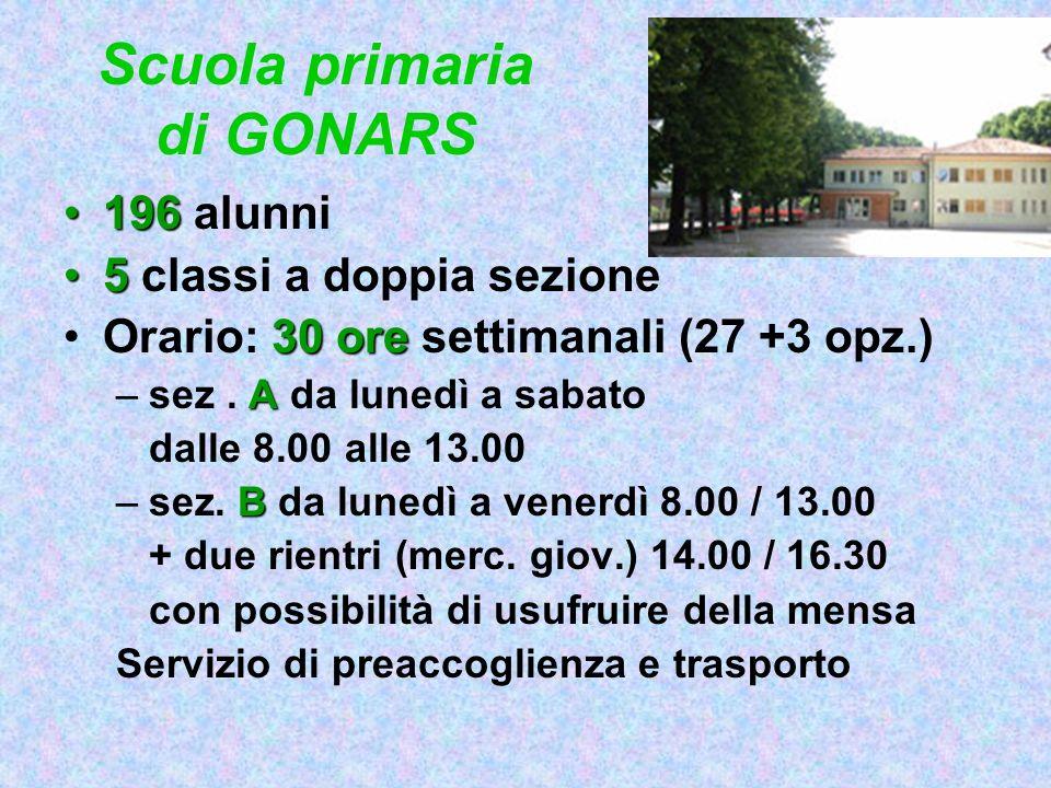 Scuola primaria di GONARS