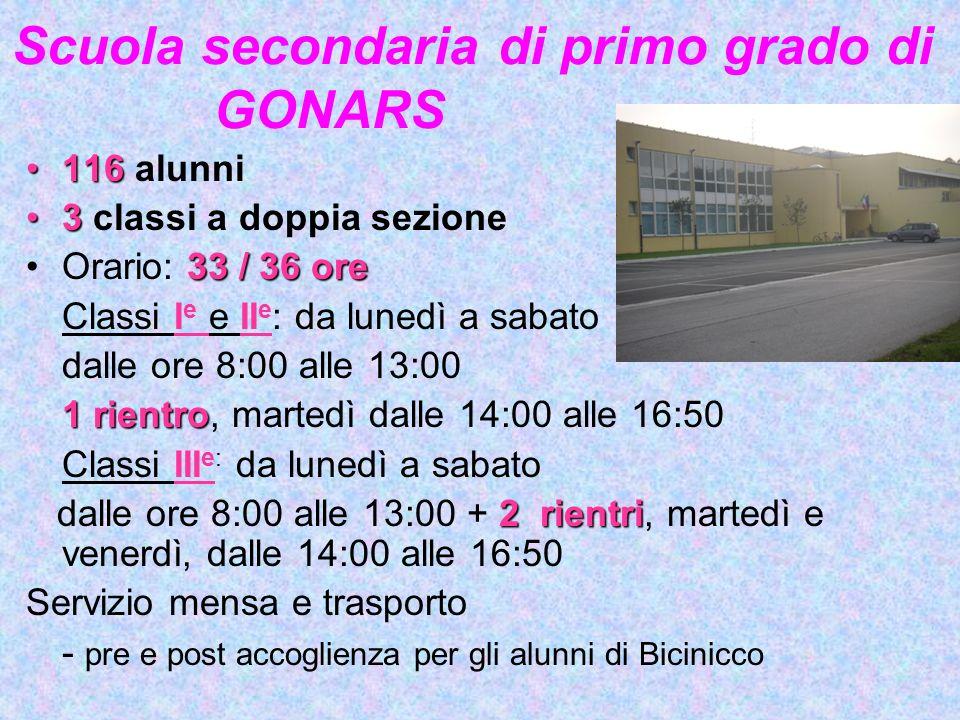 Scuola secondaria di primo grado di GONARS .
