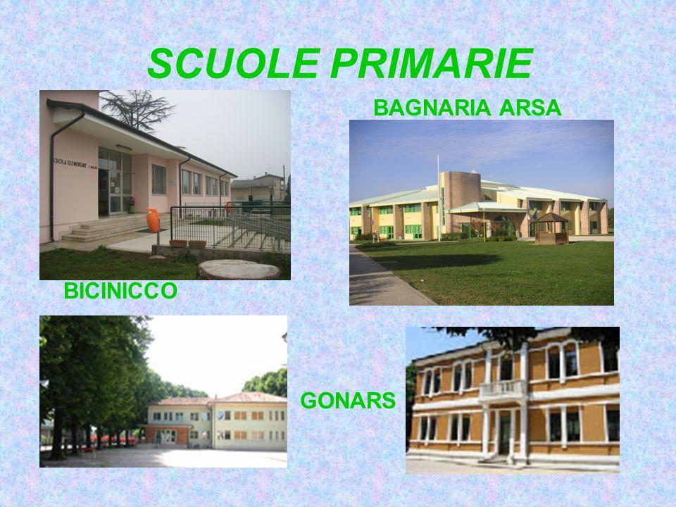 SCUOLE PRIMARIE BAGNARIA ARSA BICINICCO GONARS