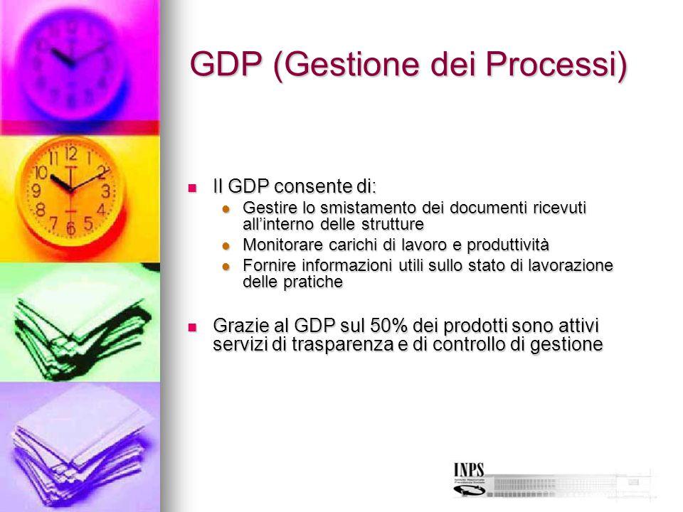 GDP (Gestione dei Processi)