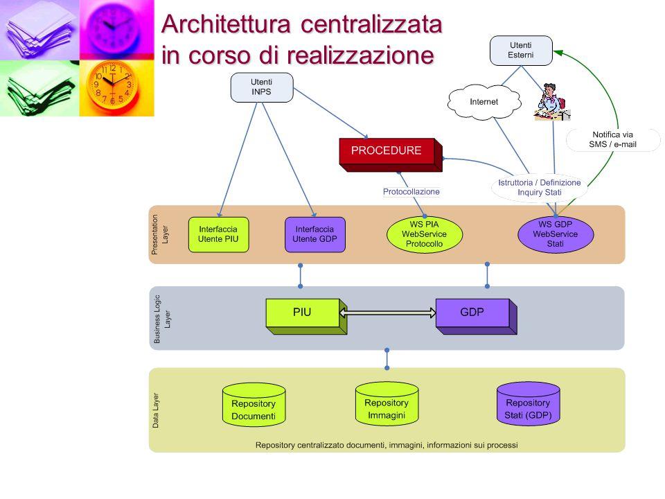 Architettura centralizzata in corso di realizzazione