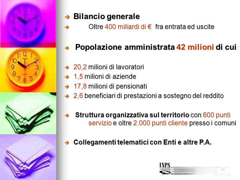 Bilancio generale Oltre 400 miliardi di € fra entrata ed uscite