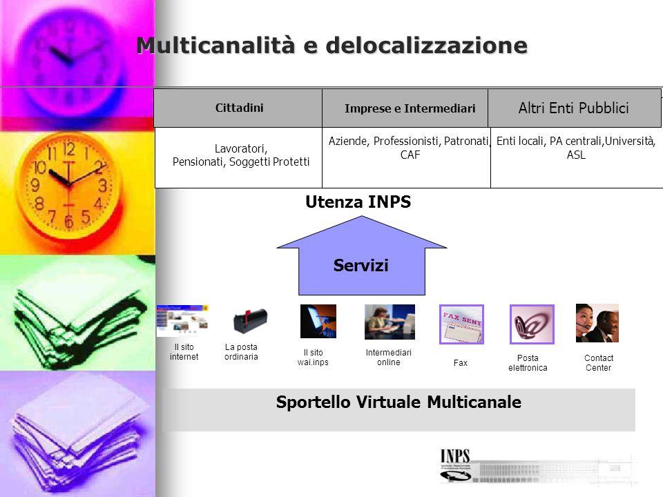 Multicanalità e delocalizzazione