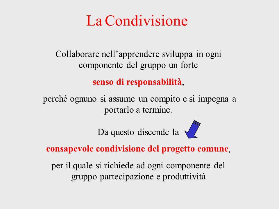 La Condivisione Collaborare nell'apprendere sviluppa in ogni componente del gruppo un forte. senso di responsabilità,
