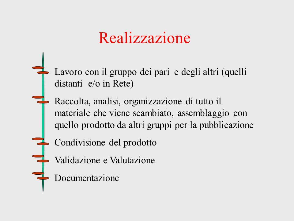 Realizzazione Lavoro con il gruppo dei pari e degli altri (quelli distanti e/o in Rete)