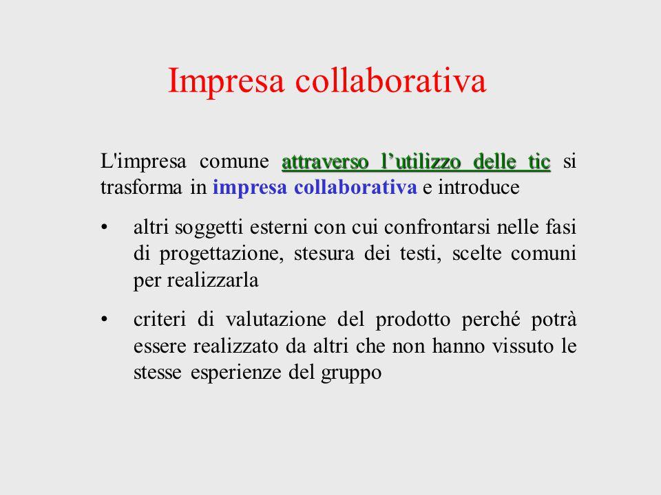 Impresa collaborativa
