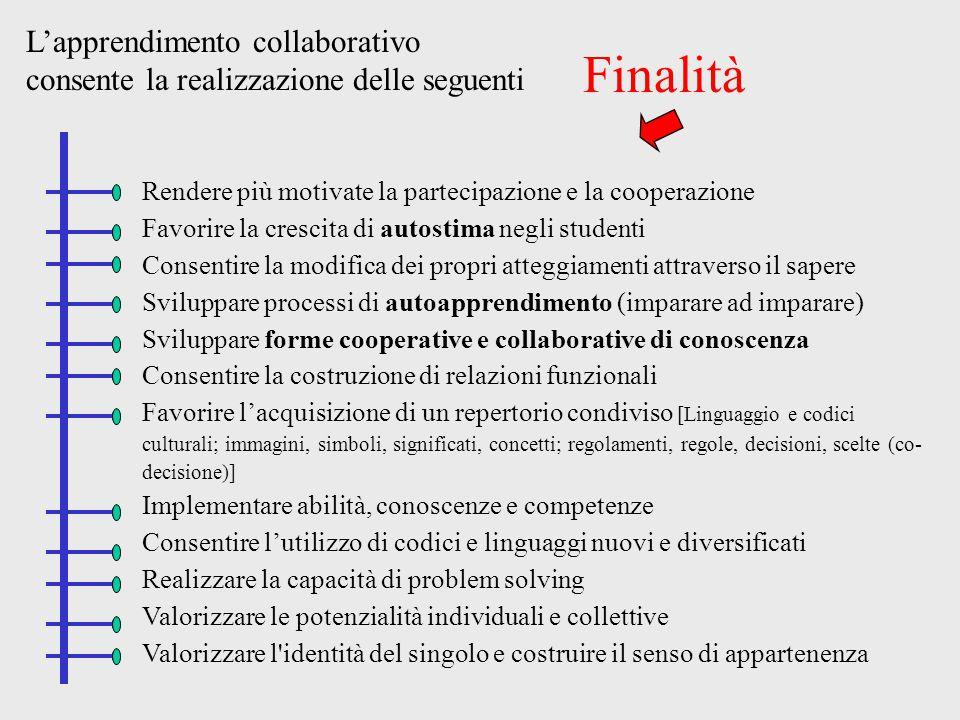 L'apprendimento collaborativo consente la realizzazione delle seguenti