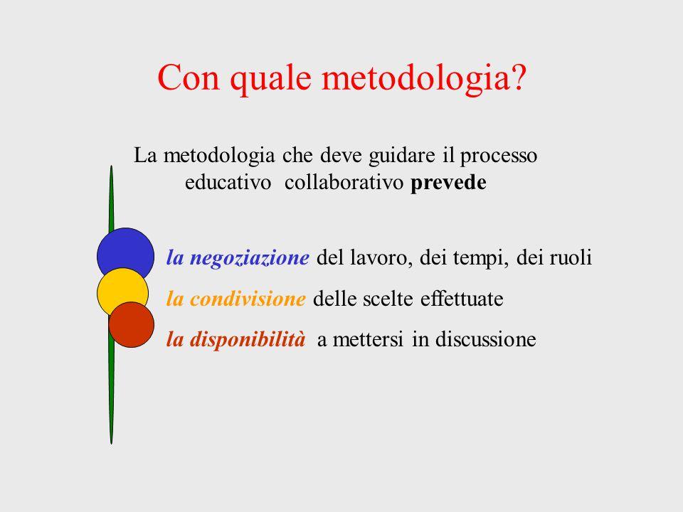 Con quale metodologia La metodologia che deve guidare il processo educativo collaborativo prevede.