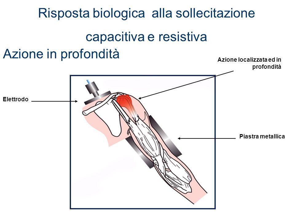 Risposta biologica alla sollecitazione capacitiva e resistiva