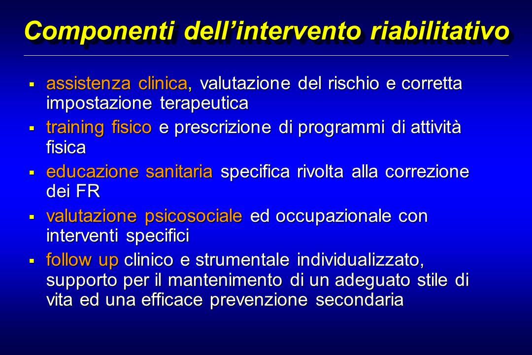 Componenti dell'intervento riabilitativo