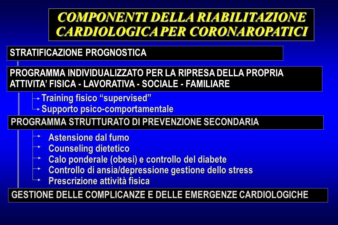 COMPONENTI DELLA RIABILITAZIONE CARDIOLOGICA PER CORONAROPATICI