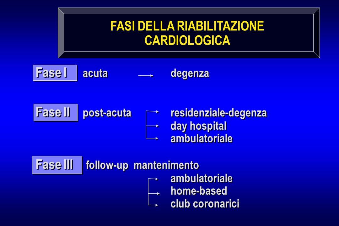 FASI DELLA RIABILITAZIONE CARDIOLOGICA
